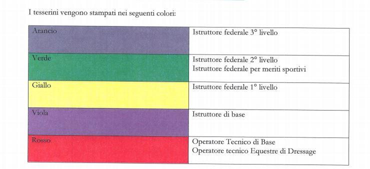 colori tesserini IF